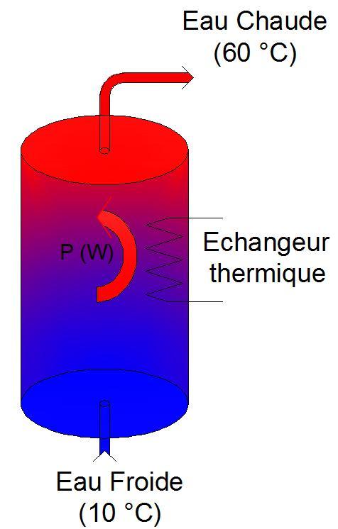 Guidenr solaire thermique calcul des puissances de - Calcul puissance chambre froide ...